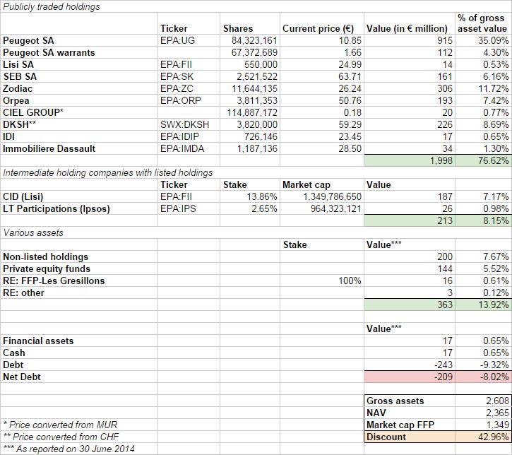 FFP NAV spreadsheet